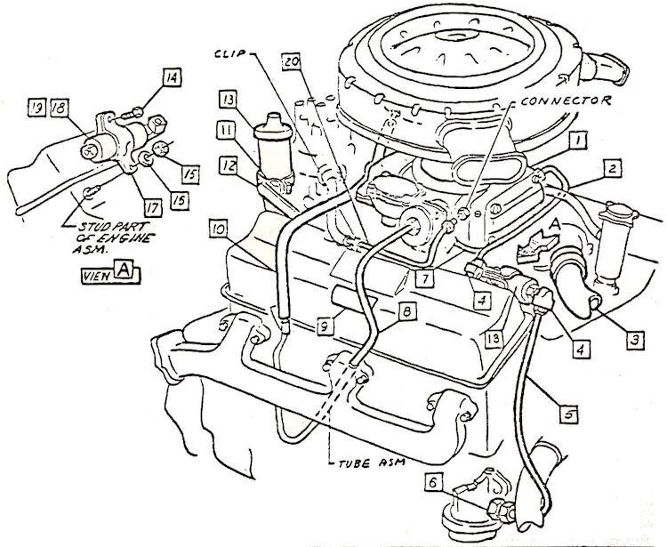 chevrolet v8 engine overhaul wiring diagram