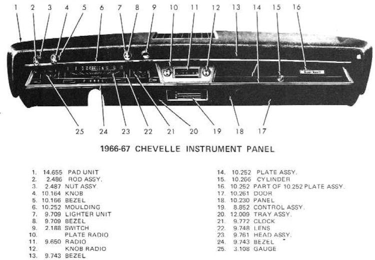 66 Chevelle Turn Signal Wiring Diagram Schematic Diagram
