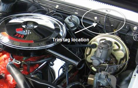 1964 Chevy Starter Wiring Diagram 1967 Chevelle Trim Tag Breakdown