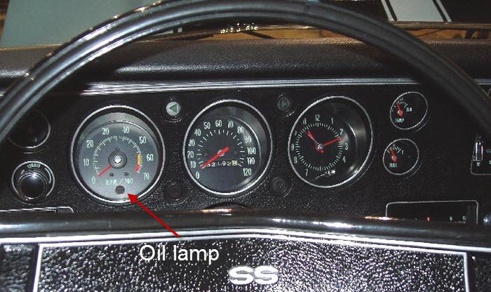 1970 Chevelle\u0027s SS options