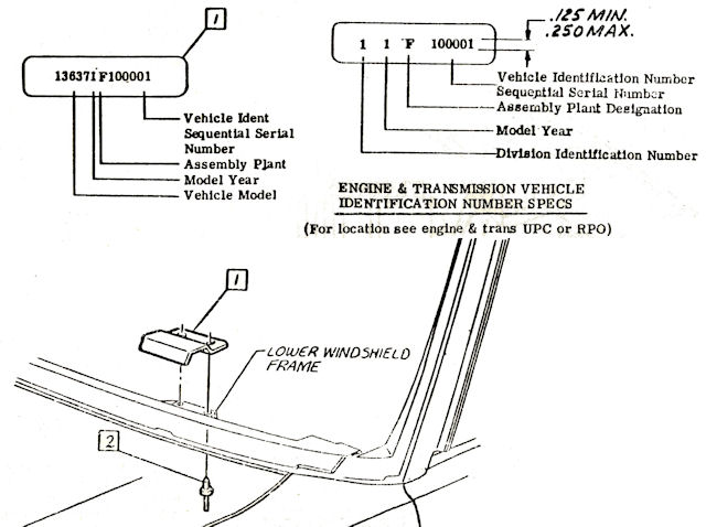 Diagram Of Engine Vin Location Online Wiring Diagram