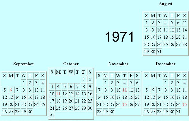1972 Chevelle Model Production Year Calendar