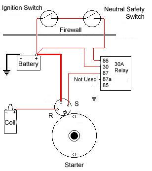 1968 mustang starter solenoid wiring diagram