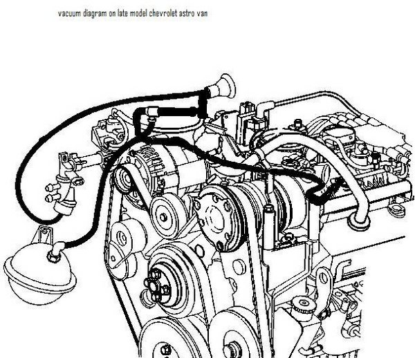 95 chevy astro engine diagram