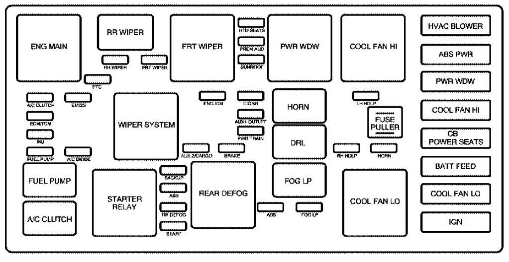 Abs Wiring Diagrams On A 2009 Chevy Silverado Schematic Diagram