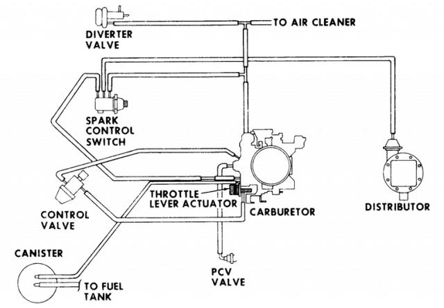 1985 Nissan Pickup Vacuum Diagram On 1965 Corvette Distributor