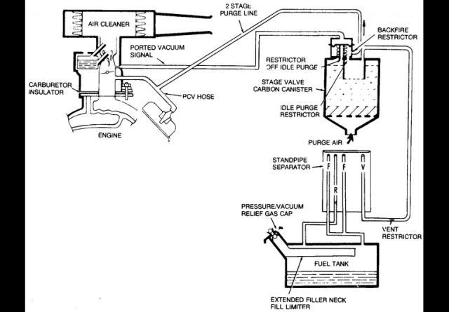 57 chevy vacuum diagram