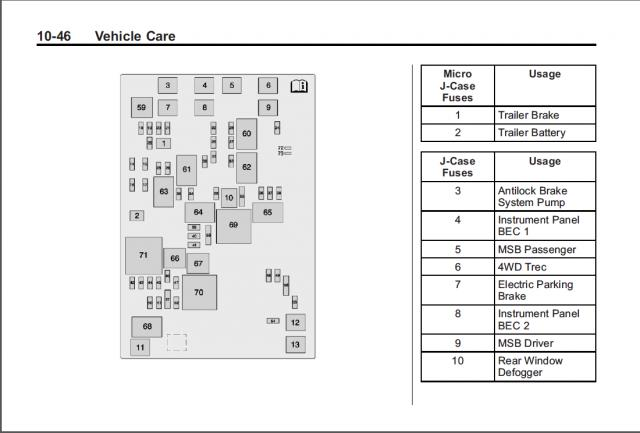 01 Silverado Fuse Box Download Wiring Diagram