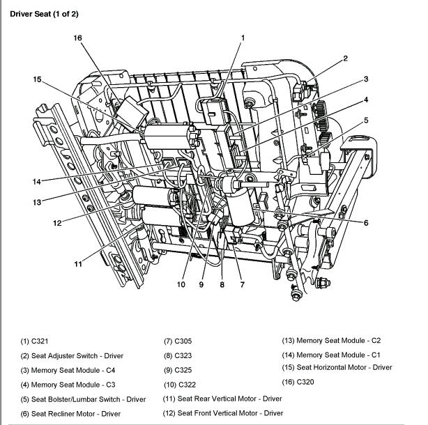 2003 chevrolet suburban fuse diagram