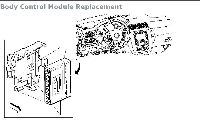 1999 Chevy Tahoe Bcm Location Wiring Diagrams