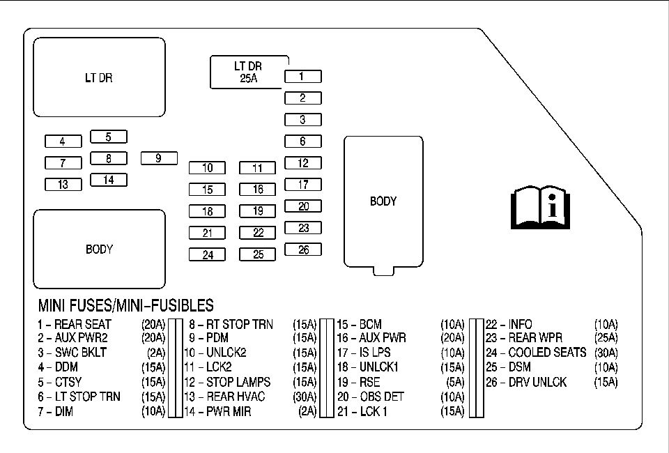 2004 Sierra Fuse Diagram Wiring Diagram