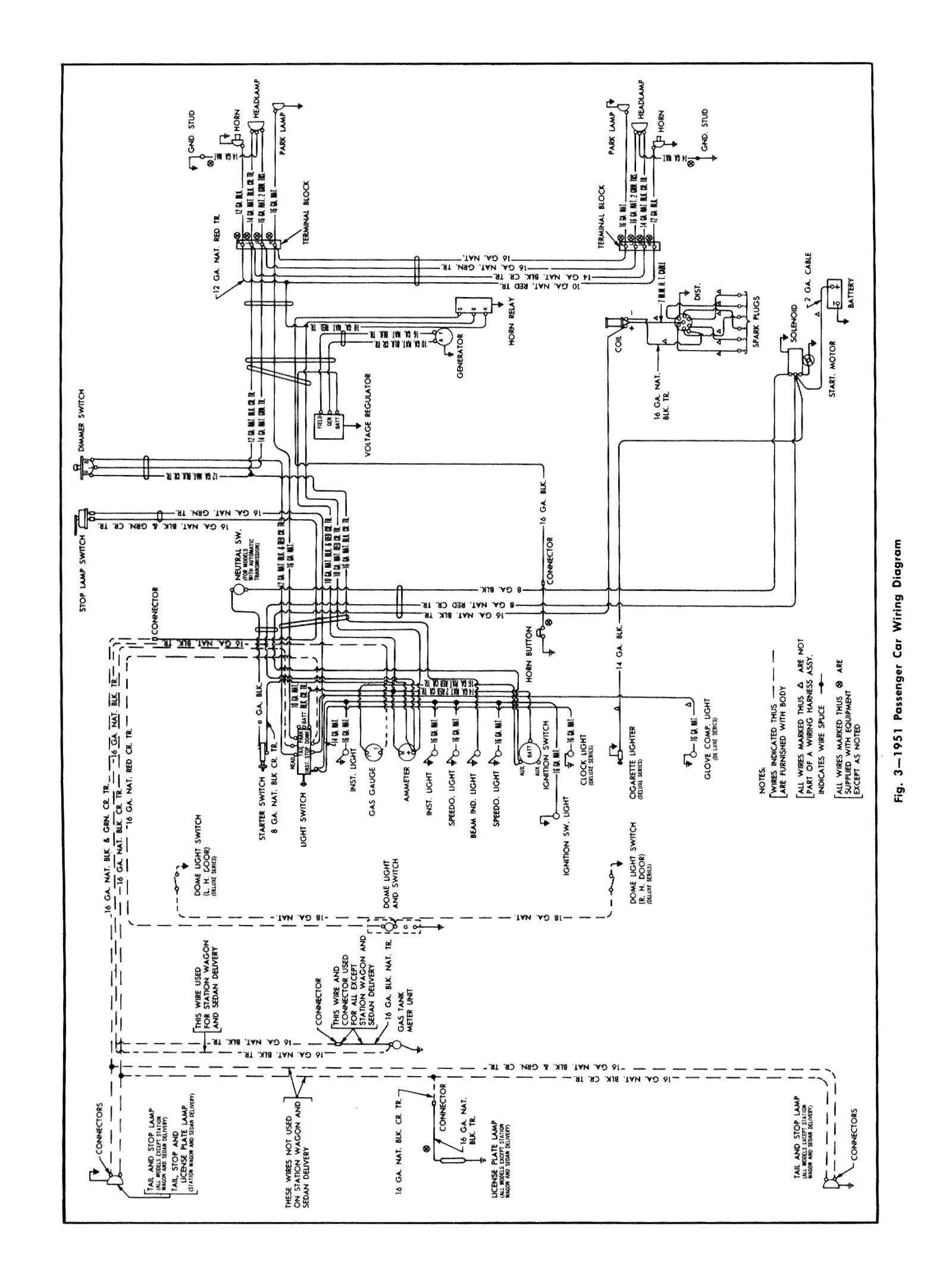 hot rod wiring diagrams