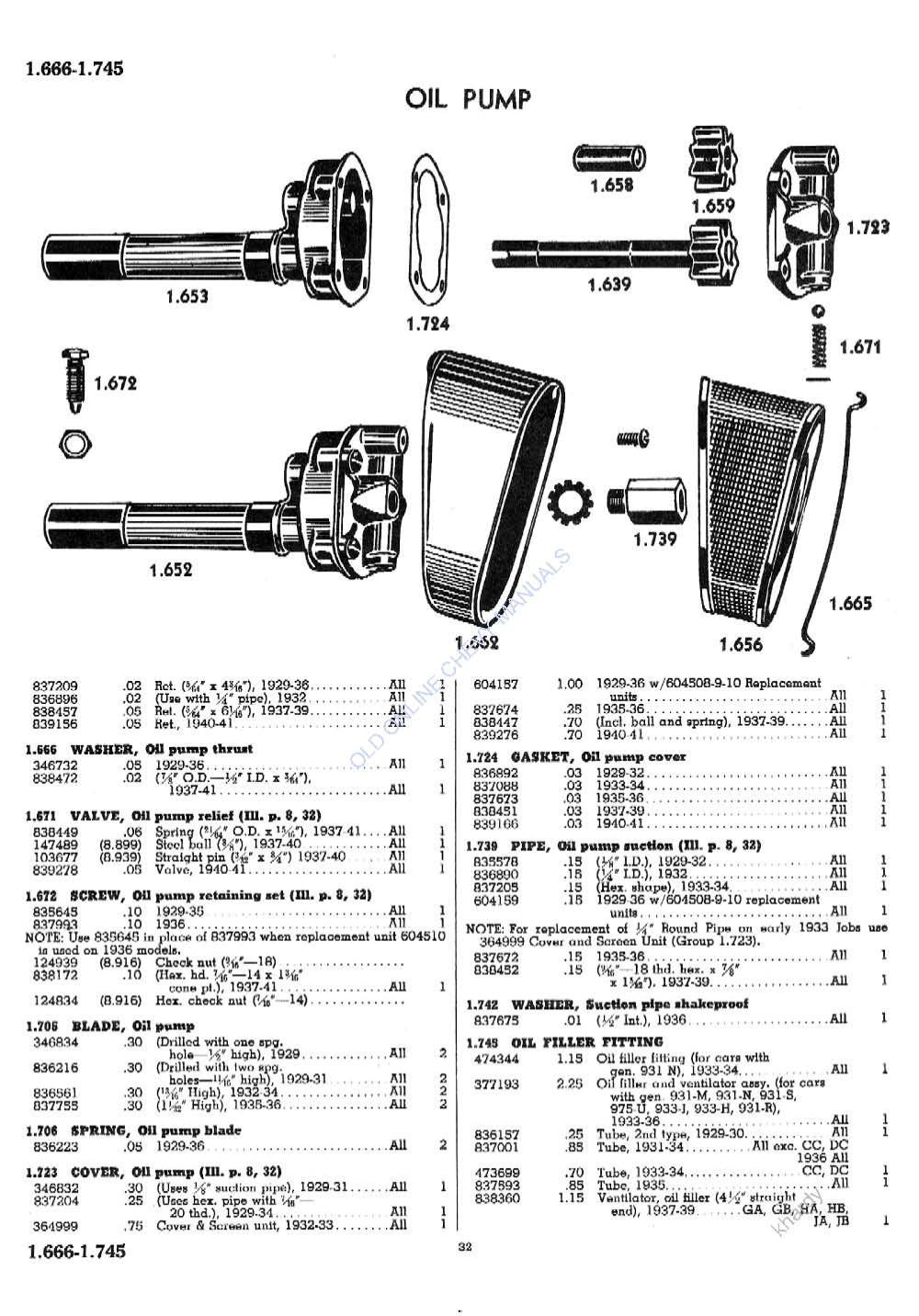 old car fuse box repair parts