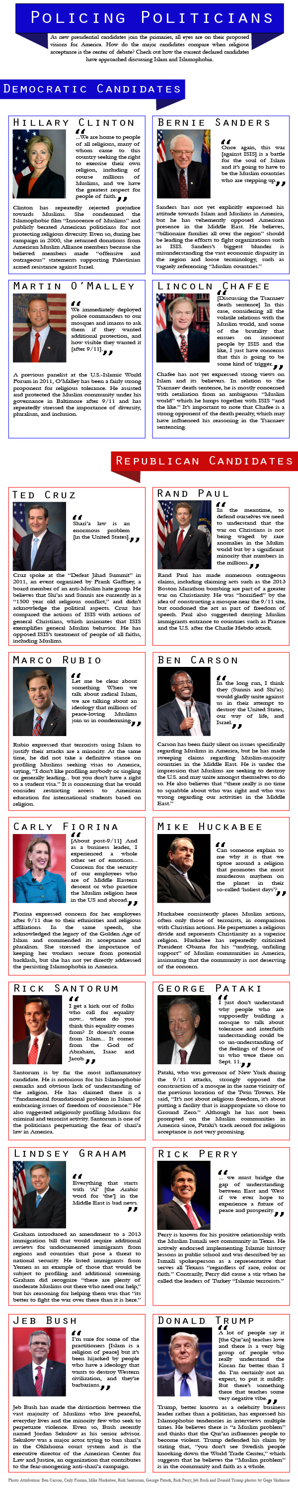 Pres-Candidates-Infographic-Islam
