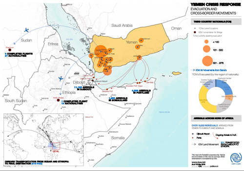 International Organization for Migration May 2015 Yemen Crisis Report