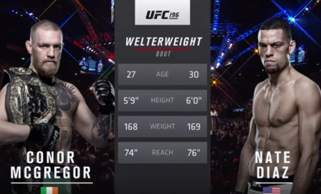 UFC 196: Conor McGregor vs Nate Diaz