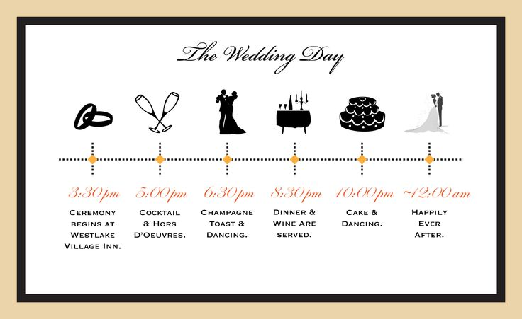 Timelines - Chicago Wedding Blog - wedding timeline