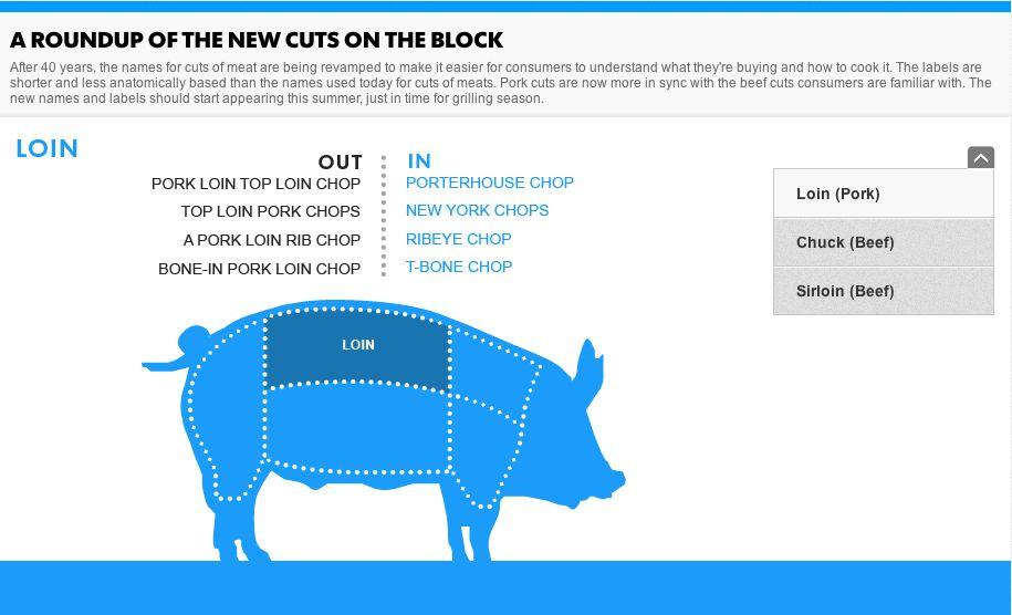 pork chop temperature chart - Denmarimpulsar