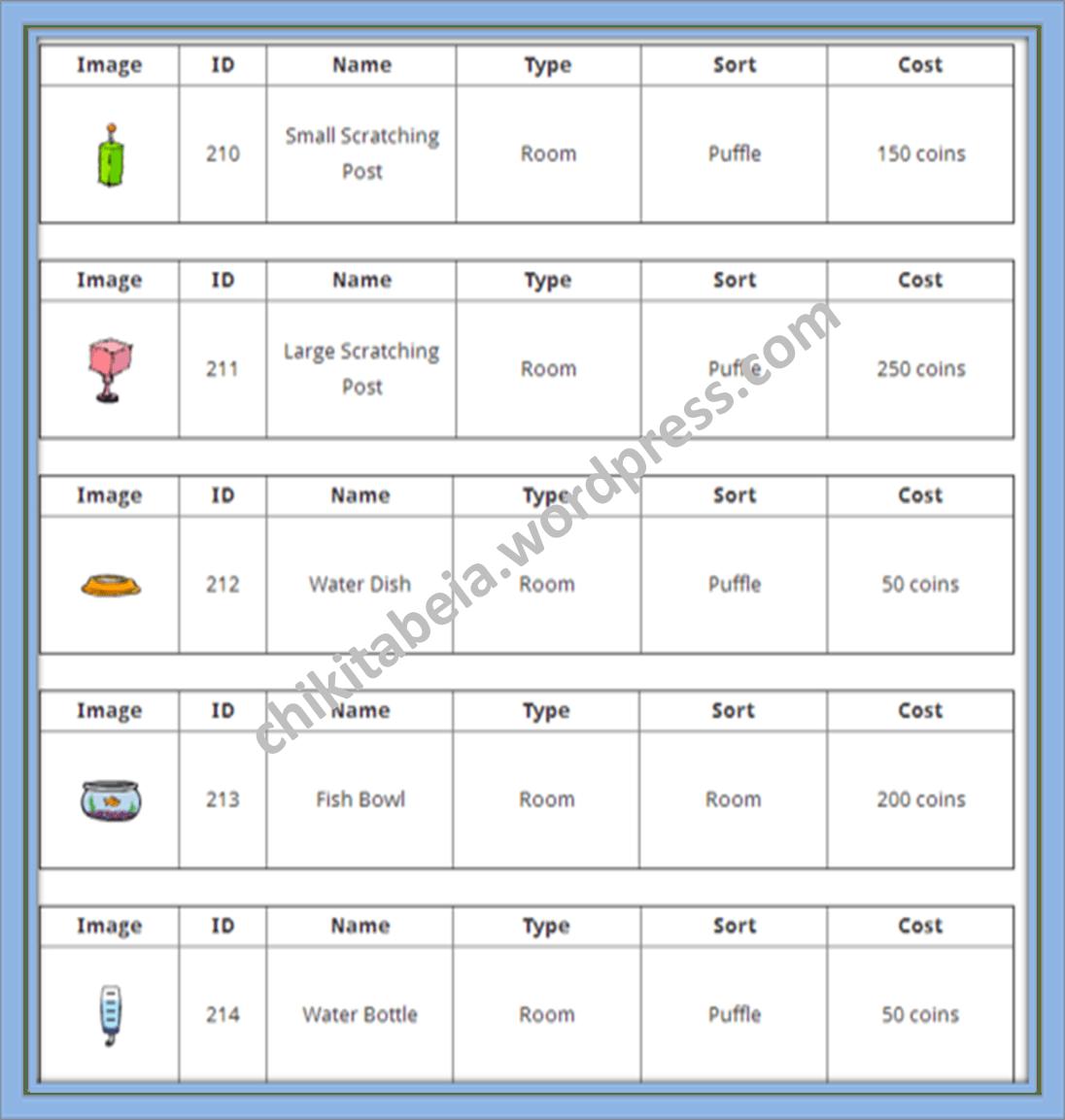 Codes de muebles para igloos archivos p gina 4 de 4 for Paginas de muebles