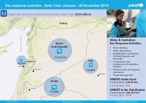 WASH map syria_12_13