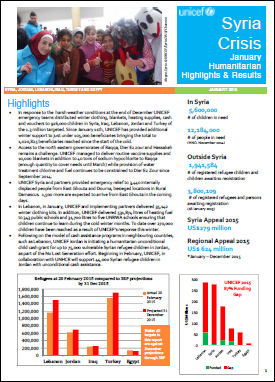 UNICEF_Syria_Humanitarian_Highlights_and_Results_SitRep_Jan_2015