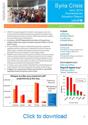 UNICEF-Syria-Crisis-SitRep-April-2015-1