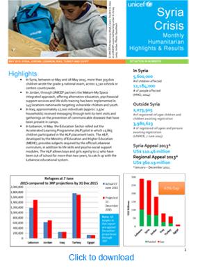 UNICEF-Syria-Subregional-SitRep-May-2015-1