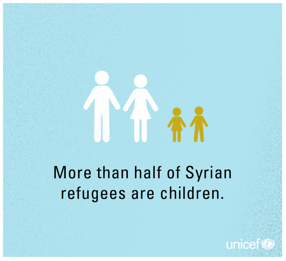 For many children of Syria, conflict and displacement are the only memories they have of their country.