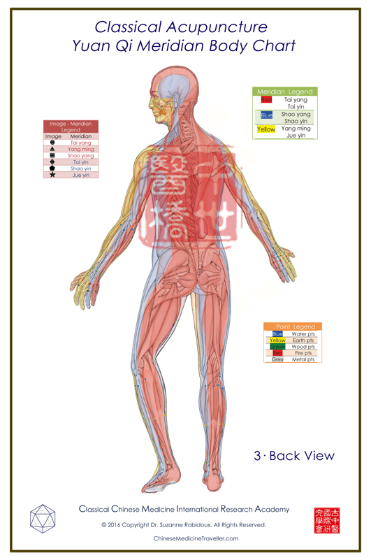 Chinese Medicine Traveller » Blog Archive » Classical Acupuncture