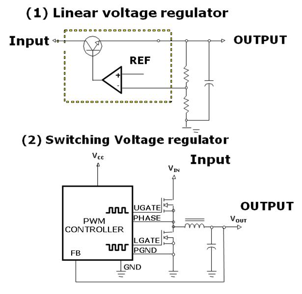 low drop 5v regulator