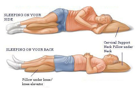 Are You Sleeping With The Correct Sleep Posture If Not It