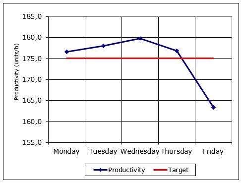 7 Quality Control Tools \u2013 Graphs Chris HOHMANN