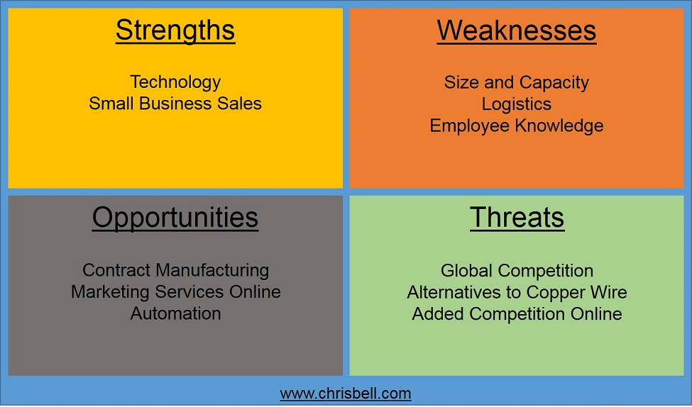 Contract Manufacturing SWOT Analysis Internal Factors Business - business swot analysis