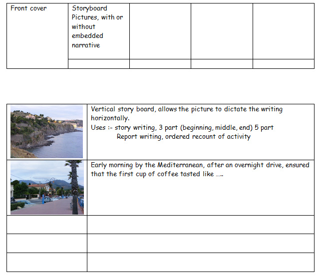 image-based recount - Chris Chivers (Thinks) - vertical storyboard