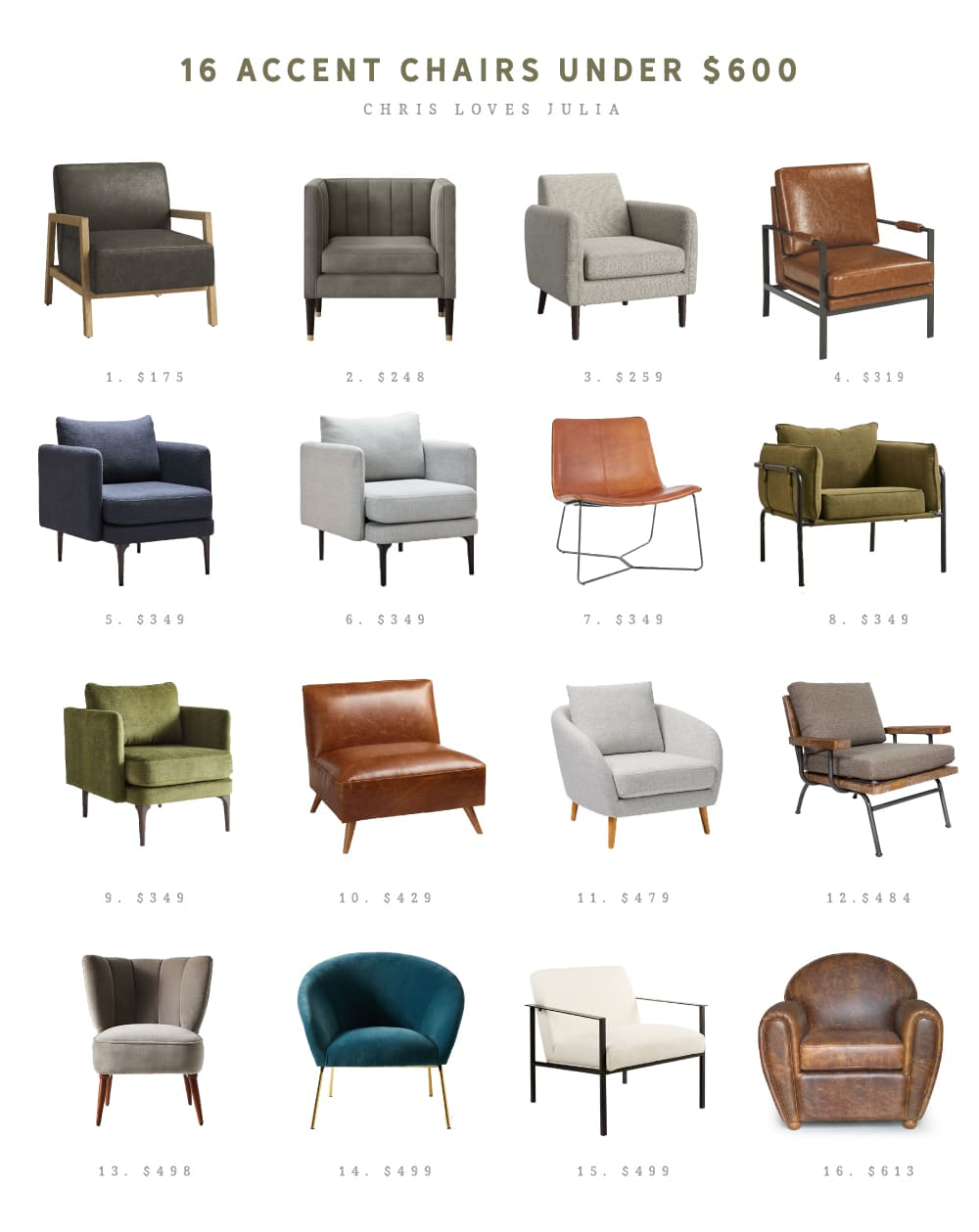 14 Popular Living Room Layouts Accent Chairs Under 600 Chris Loves Julia