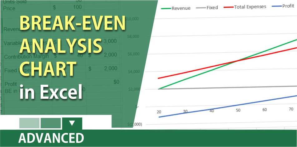 Create a break even analysis chart in Excel by Chris Menard Chris