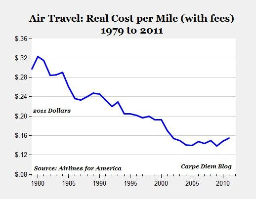 Air Prices Uncategorized | Chrismoreno1of4