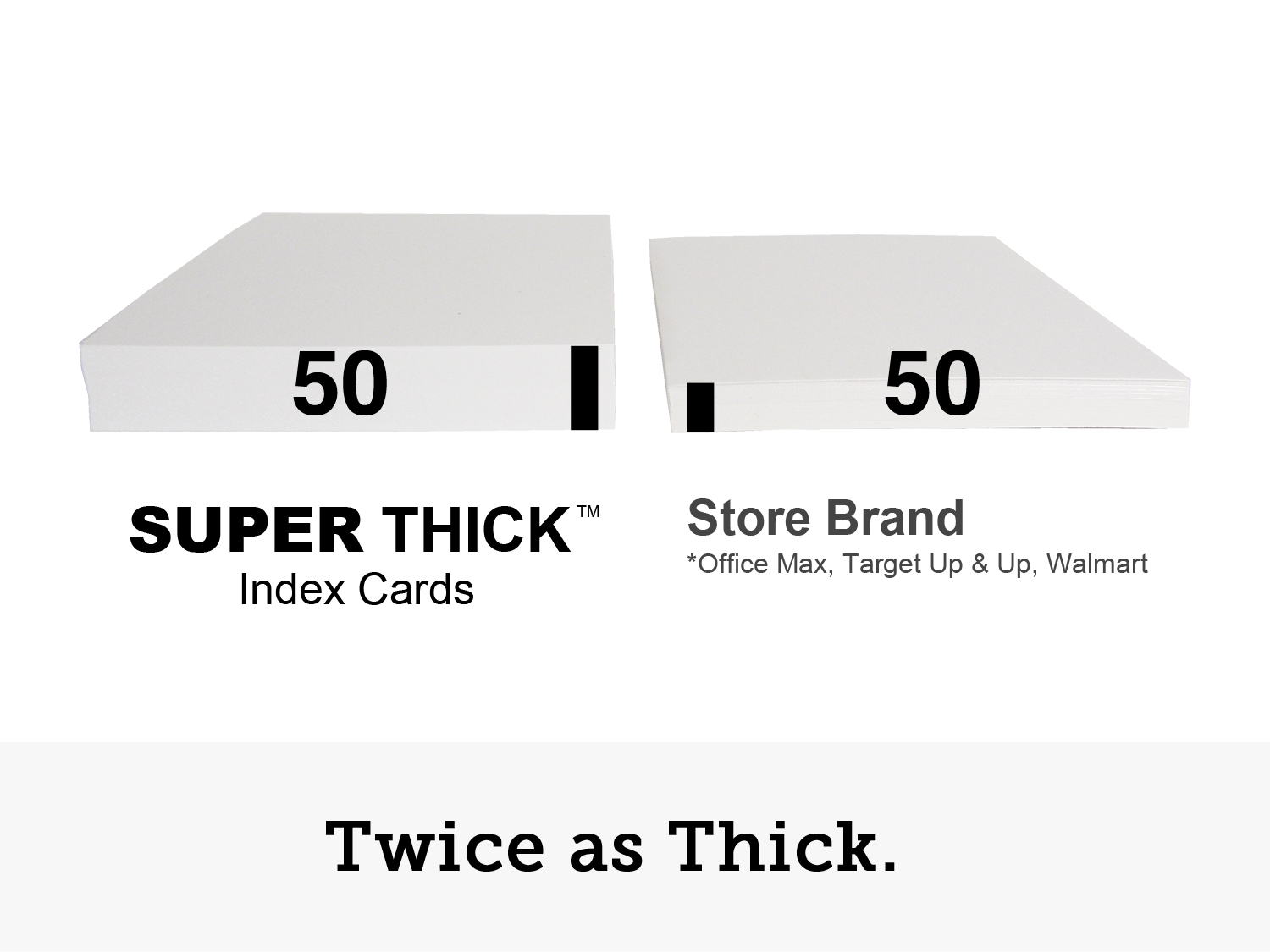 Manufact 5×8 Super Thick Index Cards, 50 5′x8′, Blank, 50 Pack