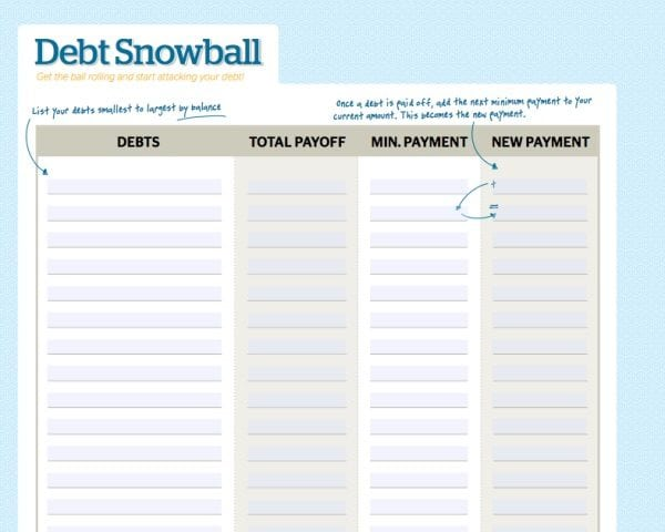 Free Debt Snowball Spreadsheet  Calculator (To Pay Off Debt Faster) - dave ramsey snowball printable