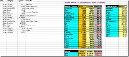 7 Spreadsheets to Help you Create a Budget Start With the House
