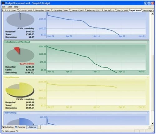 Budgeting Software 13 Great Free Budget Software Tools