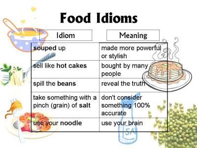 Lesson 1: Food Idioms | Christina Ong's Blog