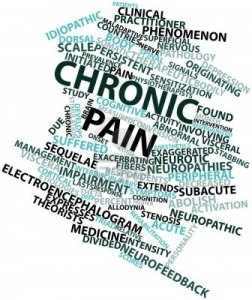 chronic pain word jumble