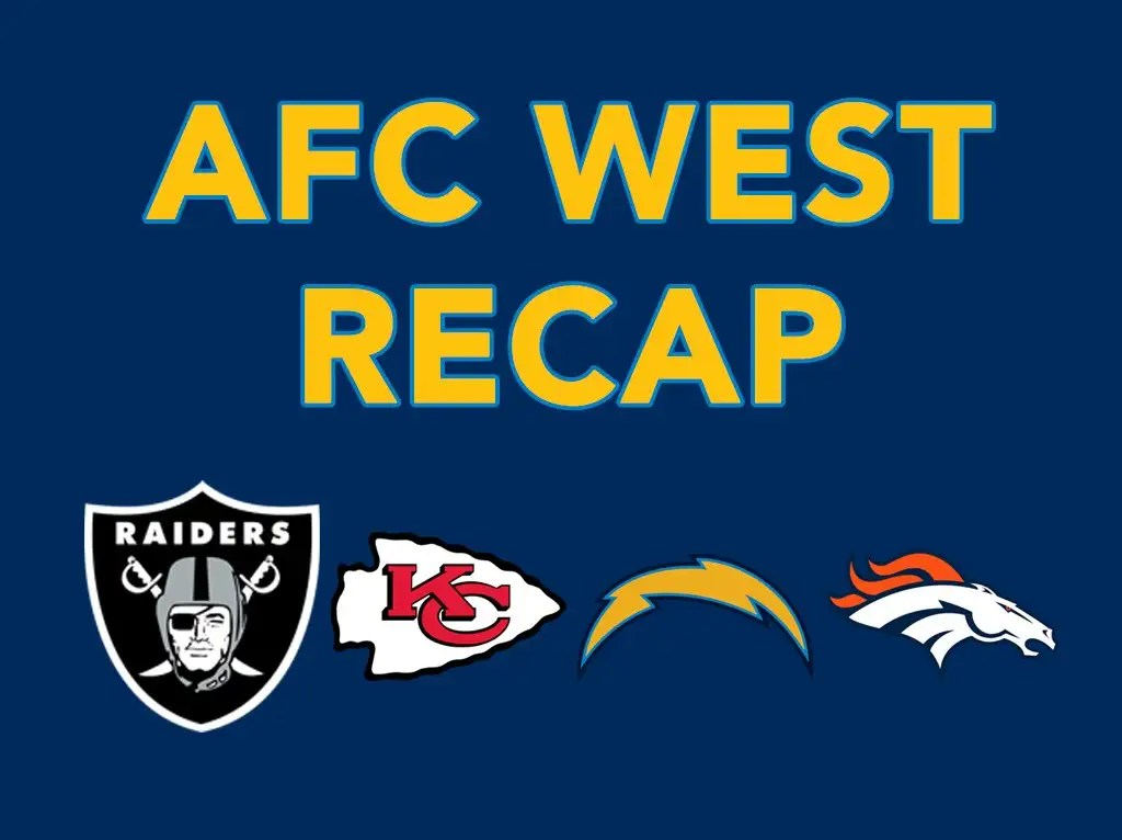 AFC West Recap - Preseason Week 4, 53-Man Roster Reactions And Depth