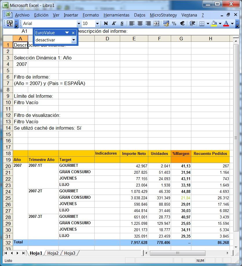 1462 Reporting en Microstrategy 9 (II) « El Rincon del BI