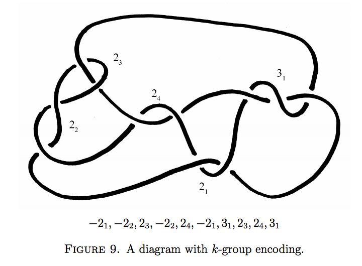 string diagram method study