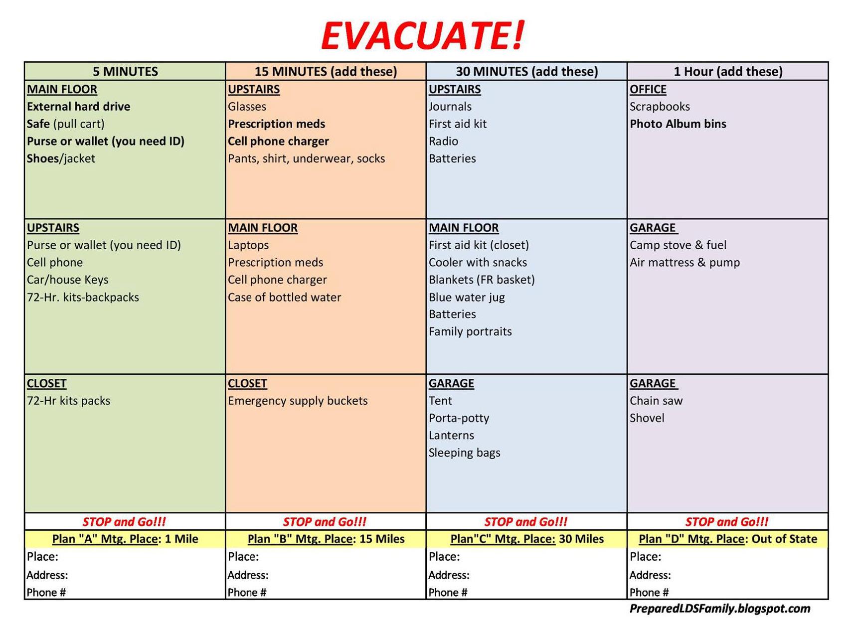 Police Emergency Services Disaster Storm Preparedness