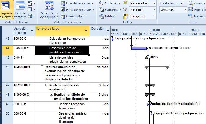 Planificación Financiera; el Presupuesto de Tesorería Introducción - diagrama de gantt en excel