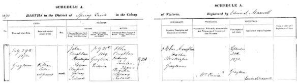 1870-birth-of-william-luke-coughlan-spring-creek
