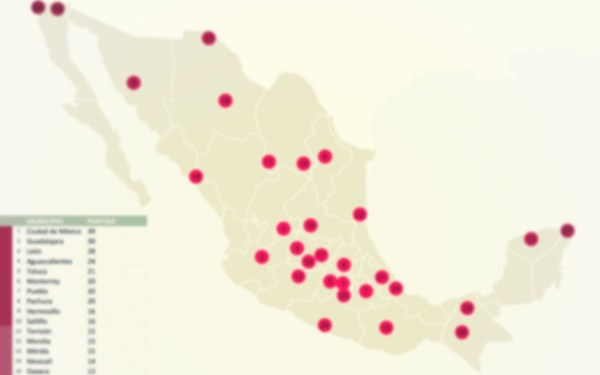 presentacion-del-ranking-2015